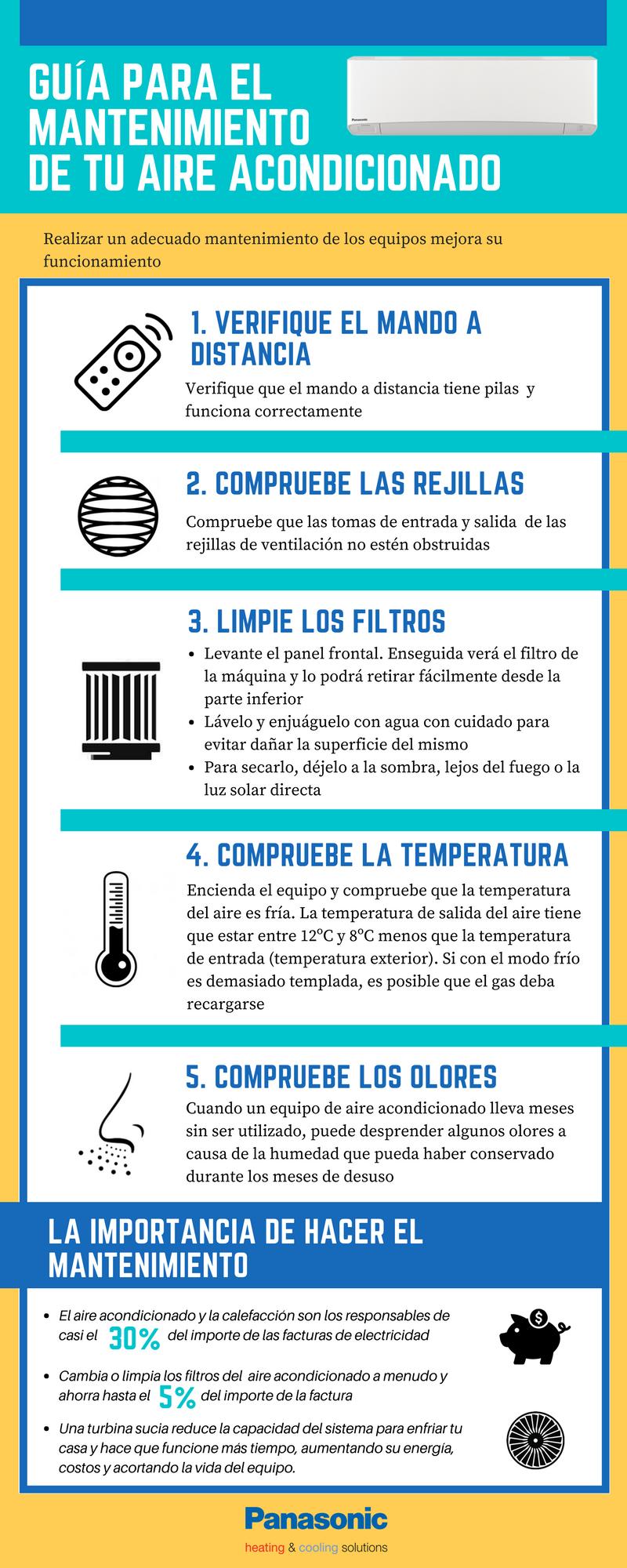 Infografía guía para el mantenimiento de tu aire acondicionado