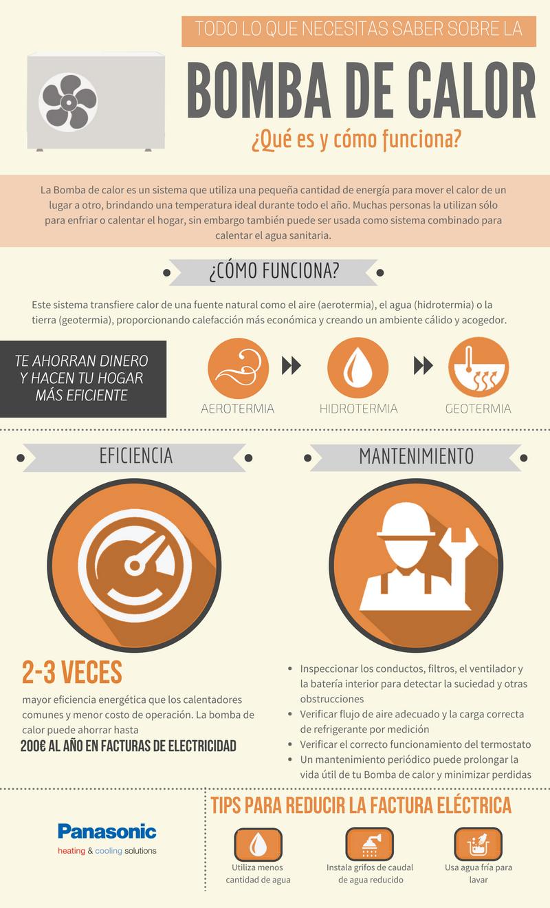 infografía qué es y cómo funciona la bomba de calor